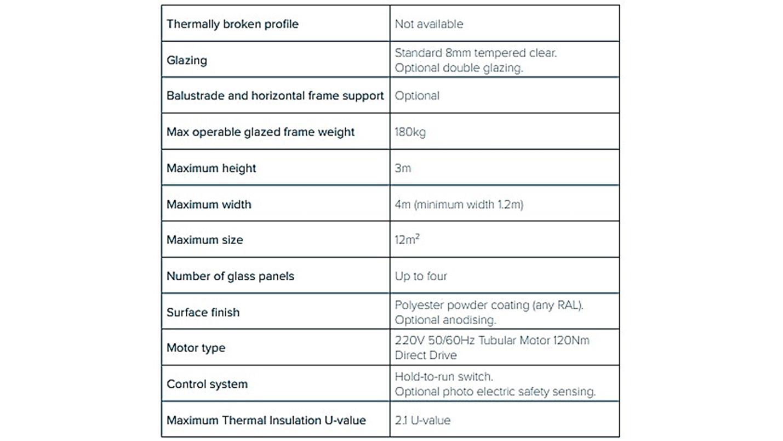 جدول-شیشه-گیوتینی-اسکای-روف